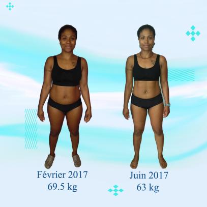 Perte de poids et rééquilibrage alimentaire